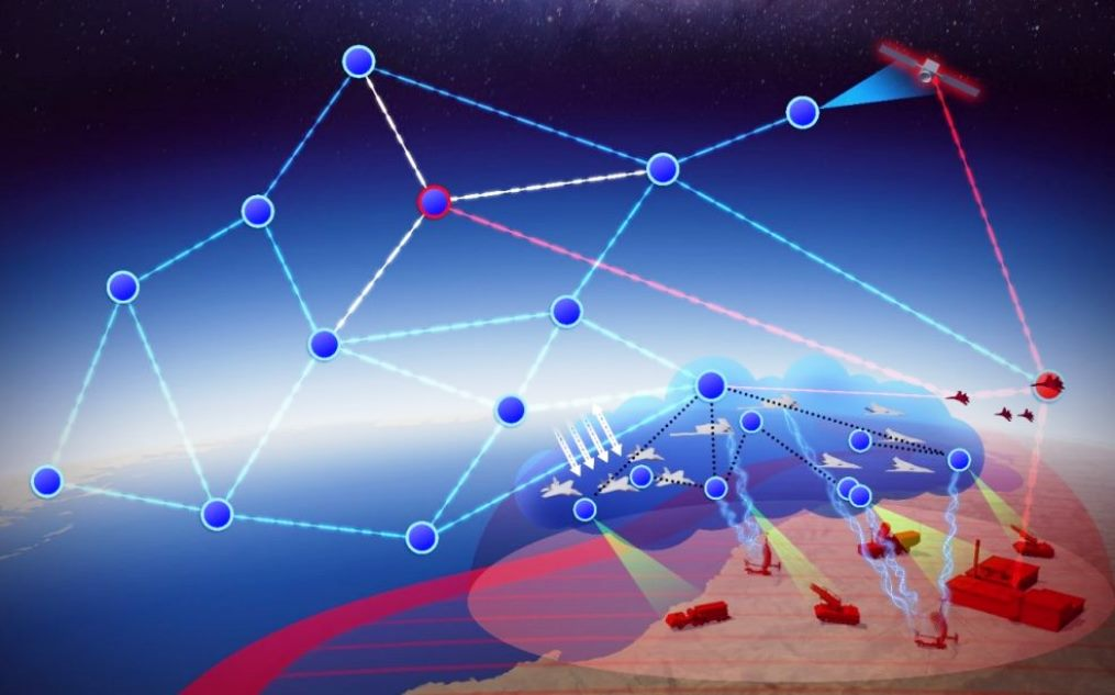 lockheed-martin-introduces-its-multi-domain-synchronized-effects-tool