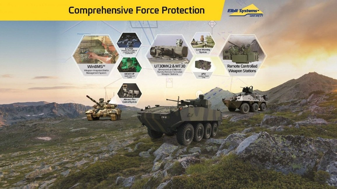 Elbit Systems Held Industrial Cooperation Day for Potential Bulgarian Partners