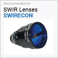 Swirecon Ad Post