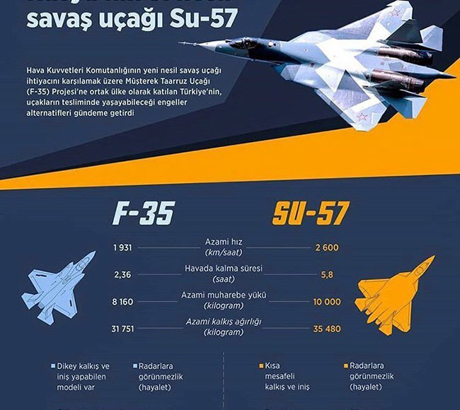 Turkey-Has-Released-a-Turkish-Language-Advertisement-of-the-Russian-5th-Generation-Su-57