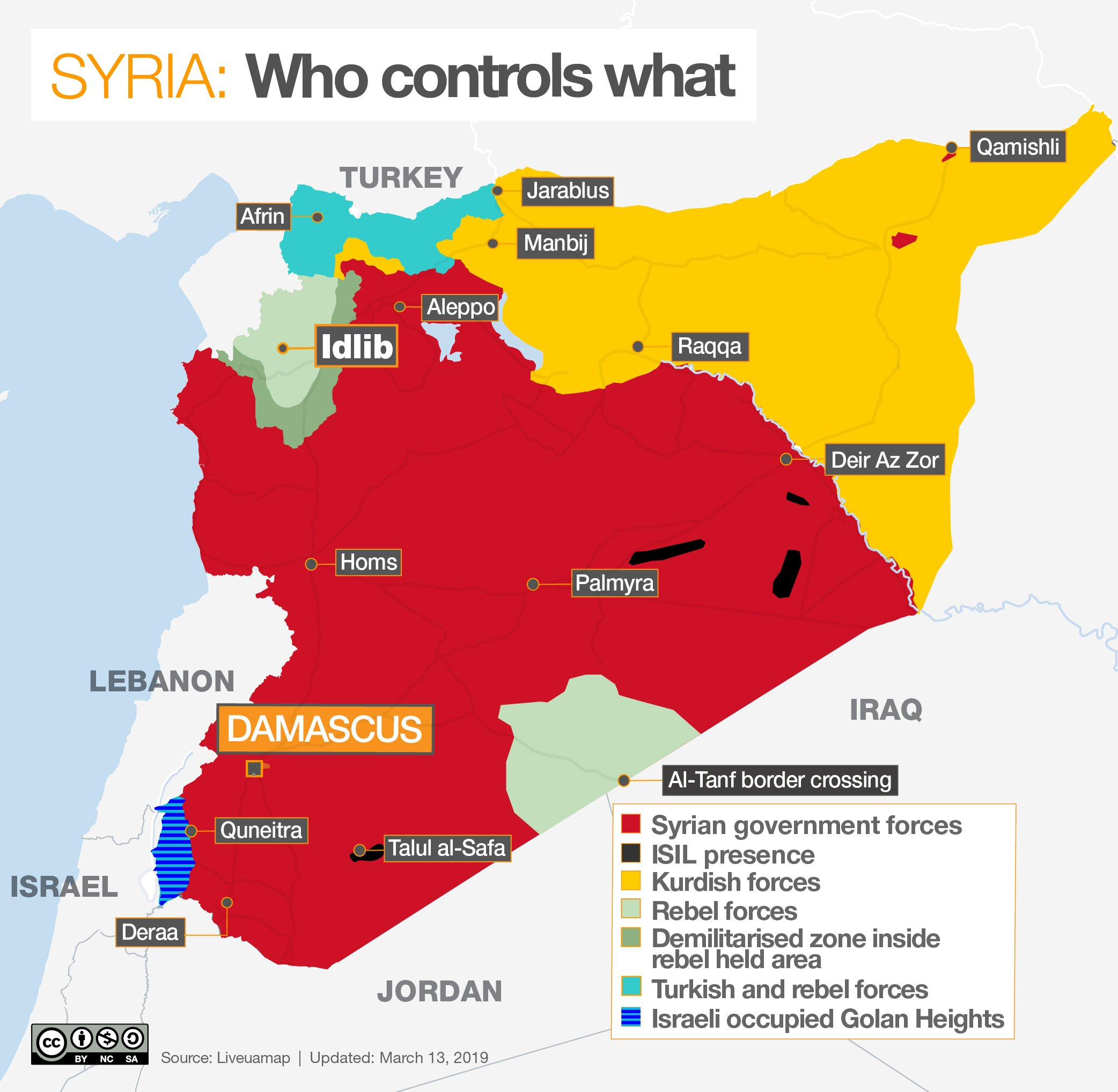 syria-who-controls-what