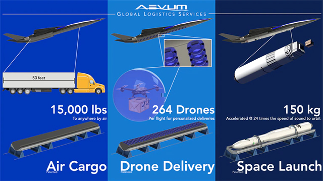 This-drone-will-deliver-everything—trucks,-satellites,-data-2